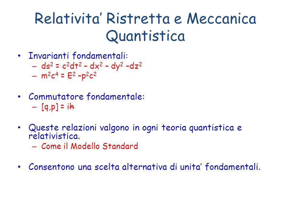 Relativita' Ristretta e Meccanica Quantistica