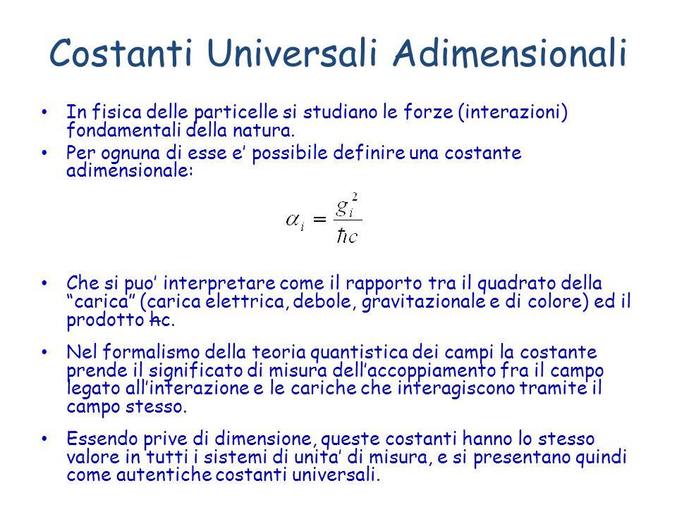 Costanti Universali Adimensionali