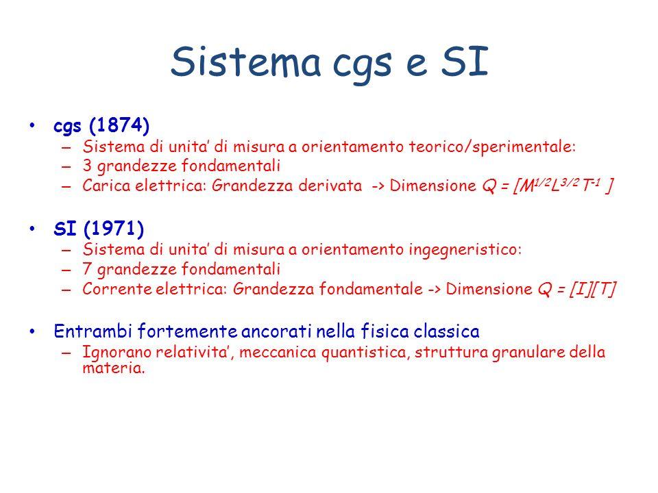Sistema cgs e SI cgs (1874) SI (1971)