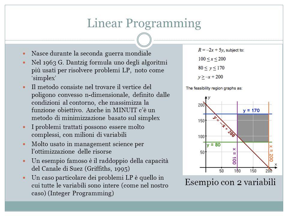Linear Programming Esempio con 2 variabili
