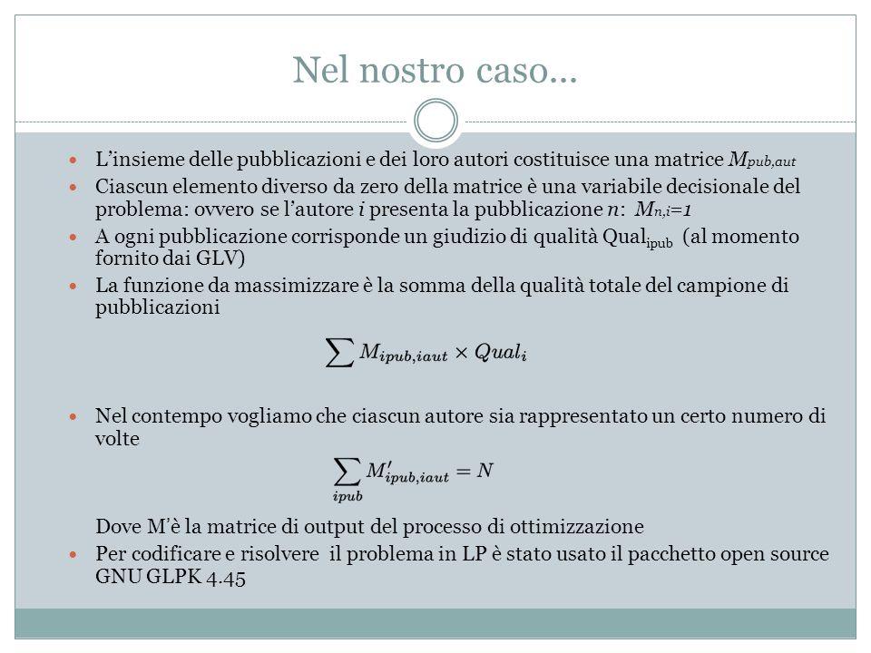 Nel nostro caso... L'insieme delle pubblicazioni e dei loro autori costituisce una matrice Mpub,aut.