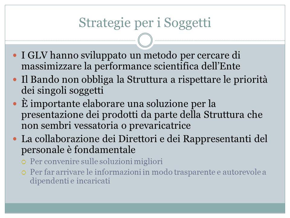 Strategie per i Soggetti