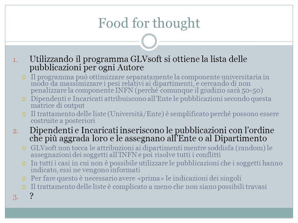 Food for thought Utilizzando il programma GLVsoft si ottiene la lista delle pubblicazioni per ogni Autore.