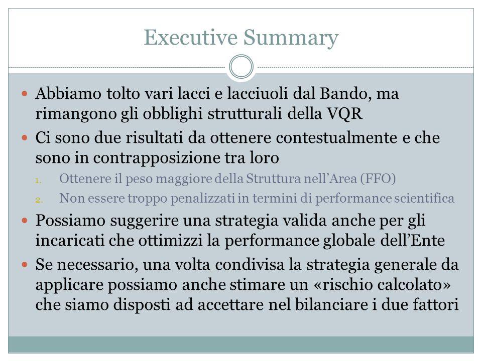Executive Summary Abbiamo tolto vari lacci e lacciuoli dal Bando, ma rimangono gli obblighi strutturali della VQR.