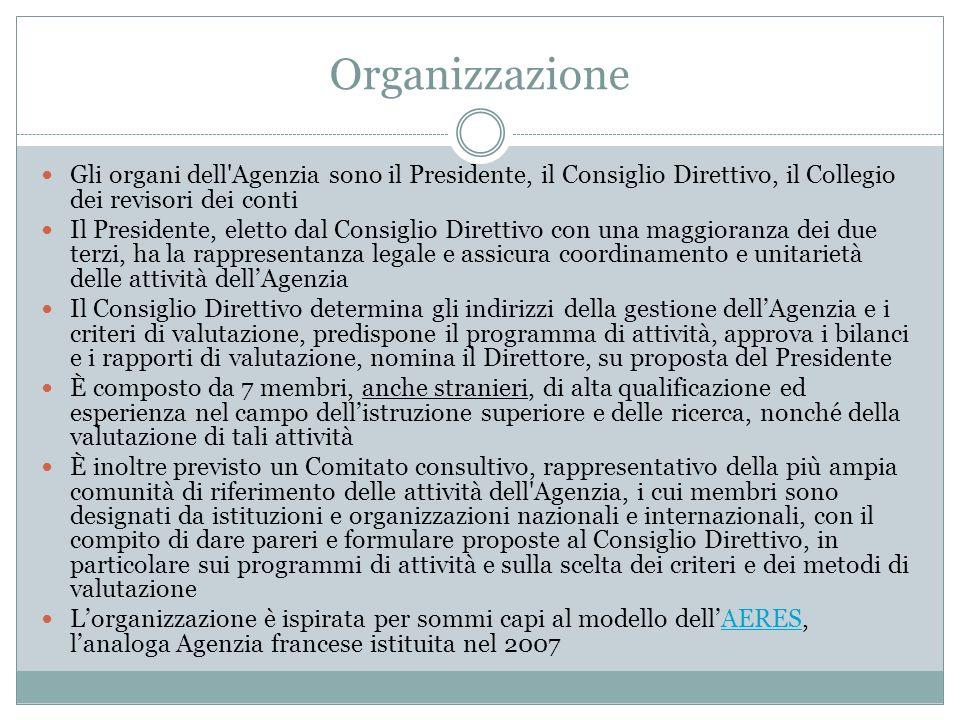 Organizzazione Gli organi dell Agenzia sono il Presidente, il Consiglio Direttivo, il Collegio dei revisori dei conti.