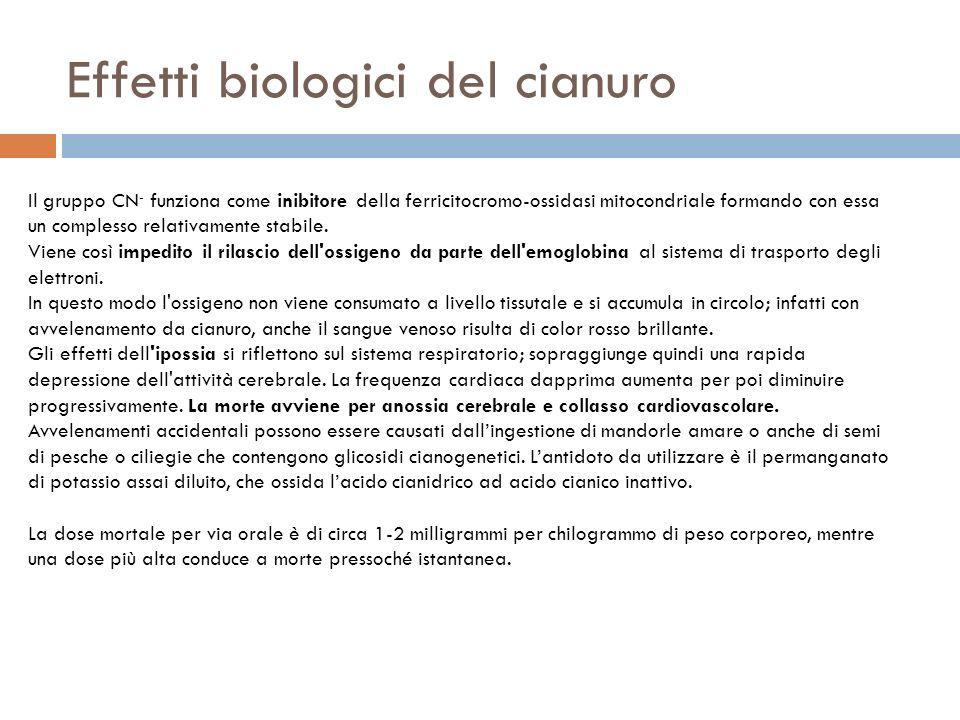Effetti biologici del cianuro
