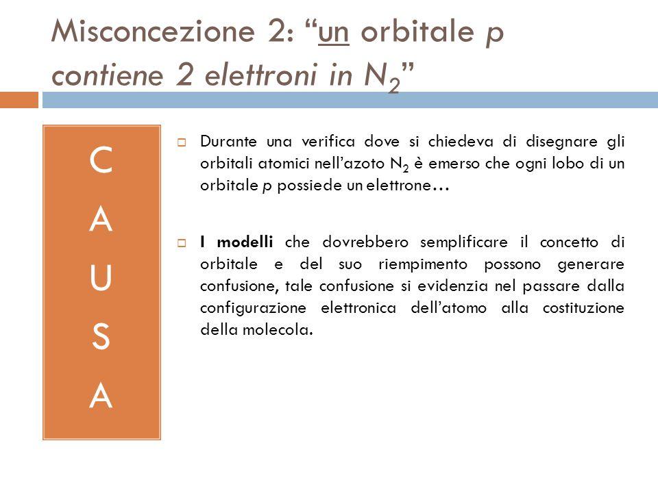 Misconcezione 2: un orbitale p contiene 2 elettroni in N2