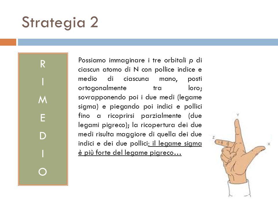 Strategia 2 R. I. M. E. D. O.