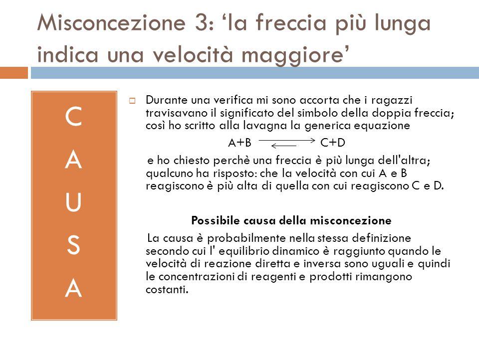 Misconcezione 3: 'la freccia più lunga indica una velocità maggiore'