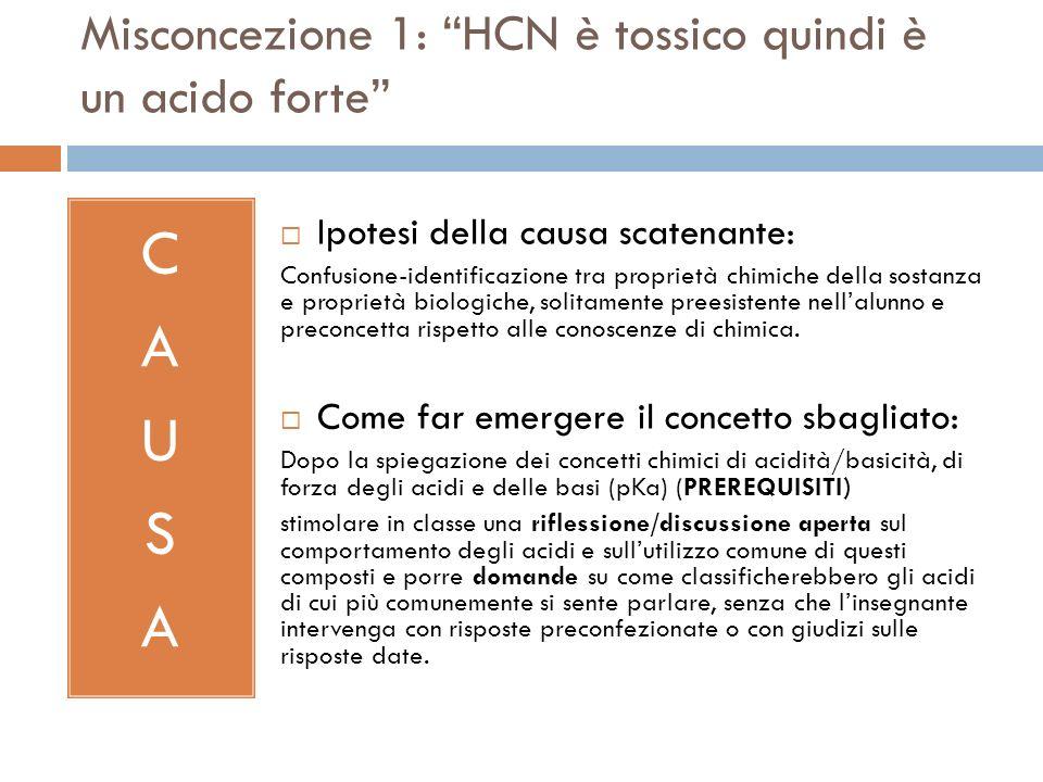 Misconcezione 1: HCN è tossico quindi è un acido forte