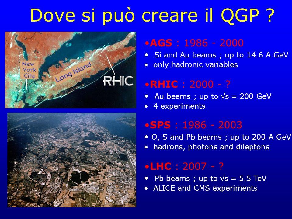 Dove si può creare il QGP