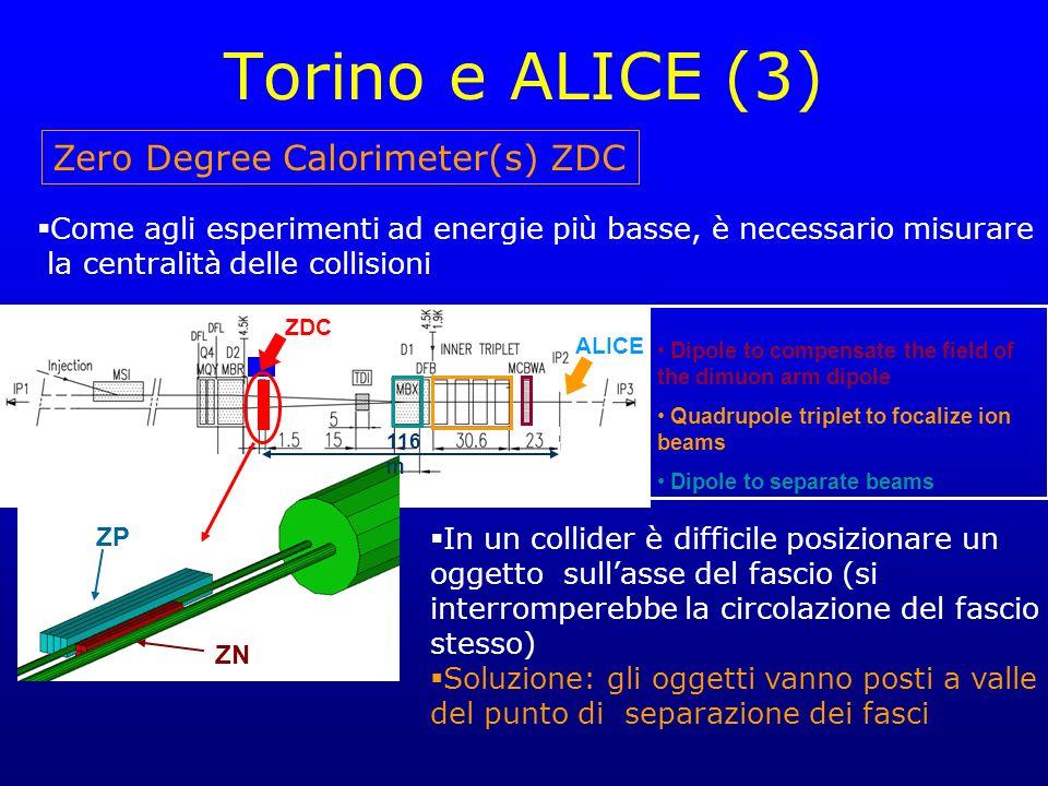 Torino e ALICE (3) Zero Degree Calorimeter(s) ZDC
