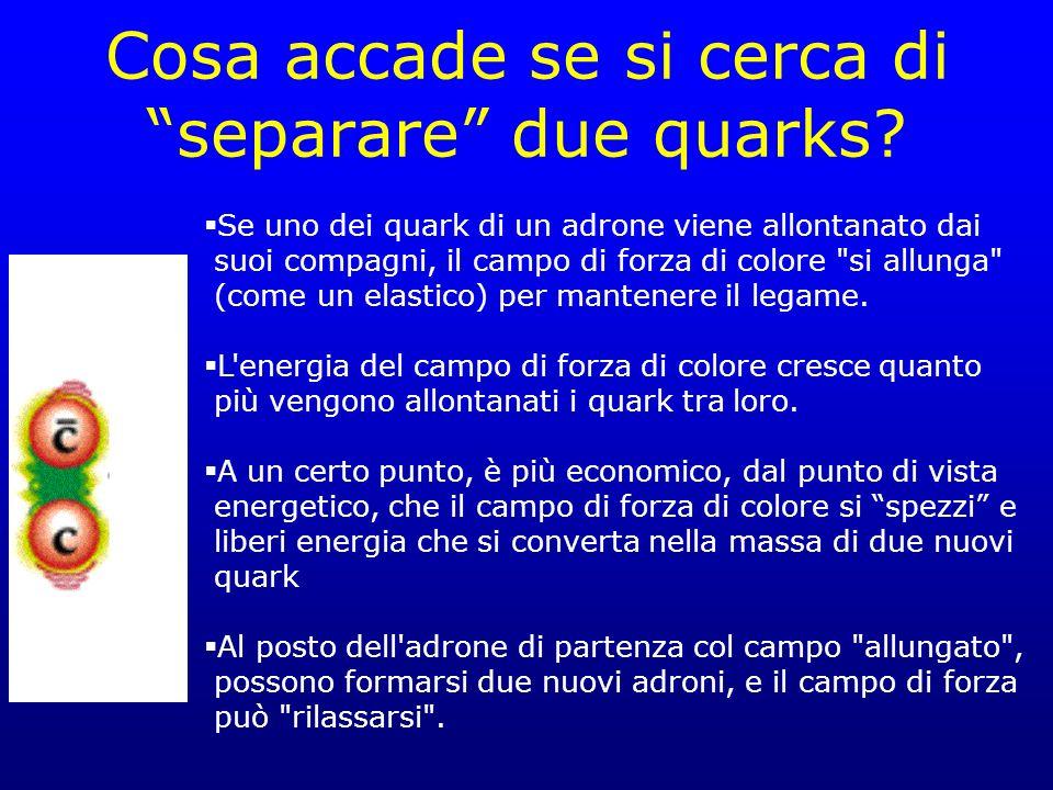 Cosa accade se si cerca di separare due quarks