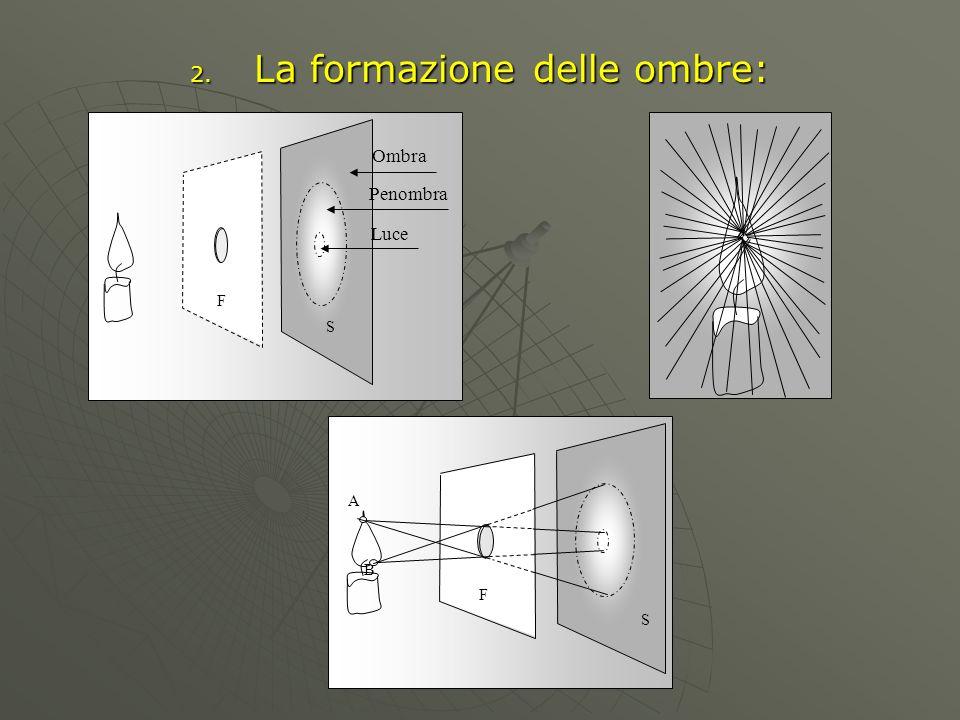 La formazione delle ombre: