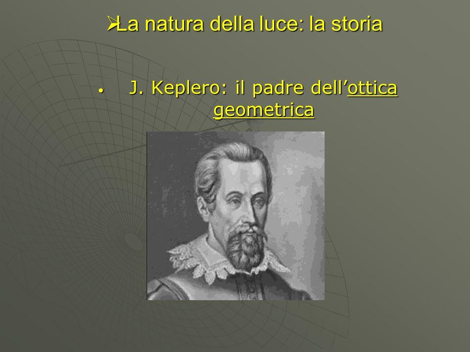 La natura della luce: la storia