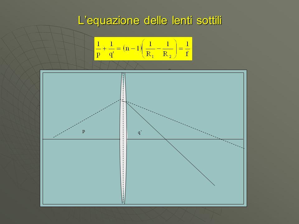 L'equazione delle lenti sottili