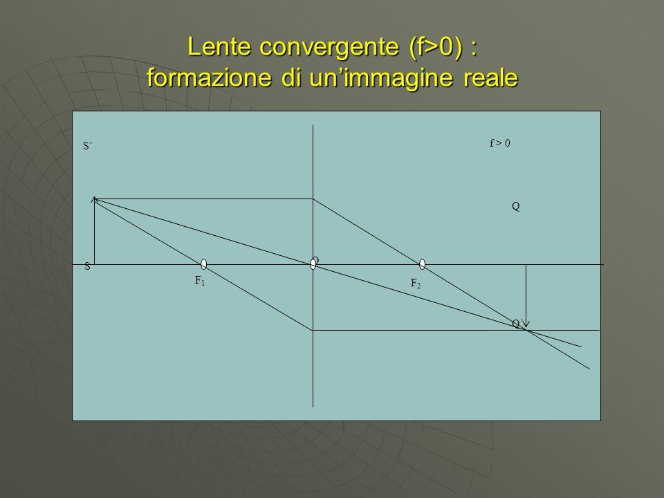 Lente convergente (f>0) : formazione di un'immagine reale