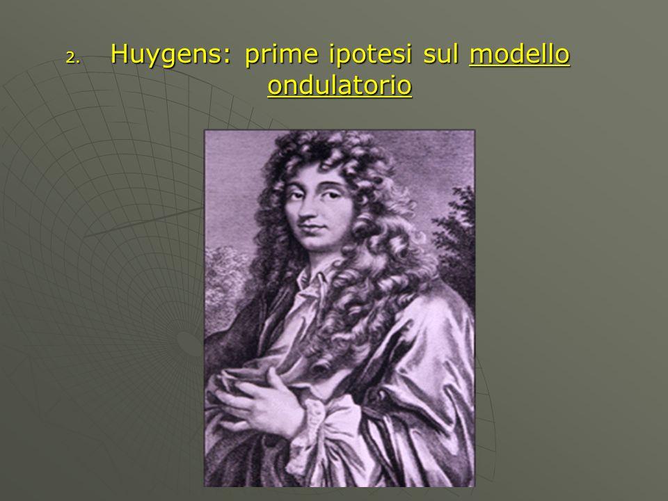 Huygens: prime ipotesi sul modello ondulatorio