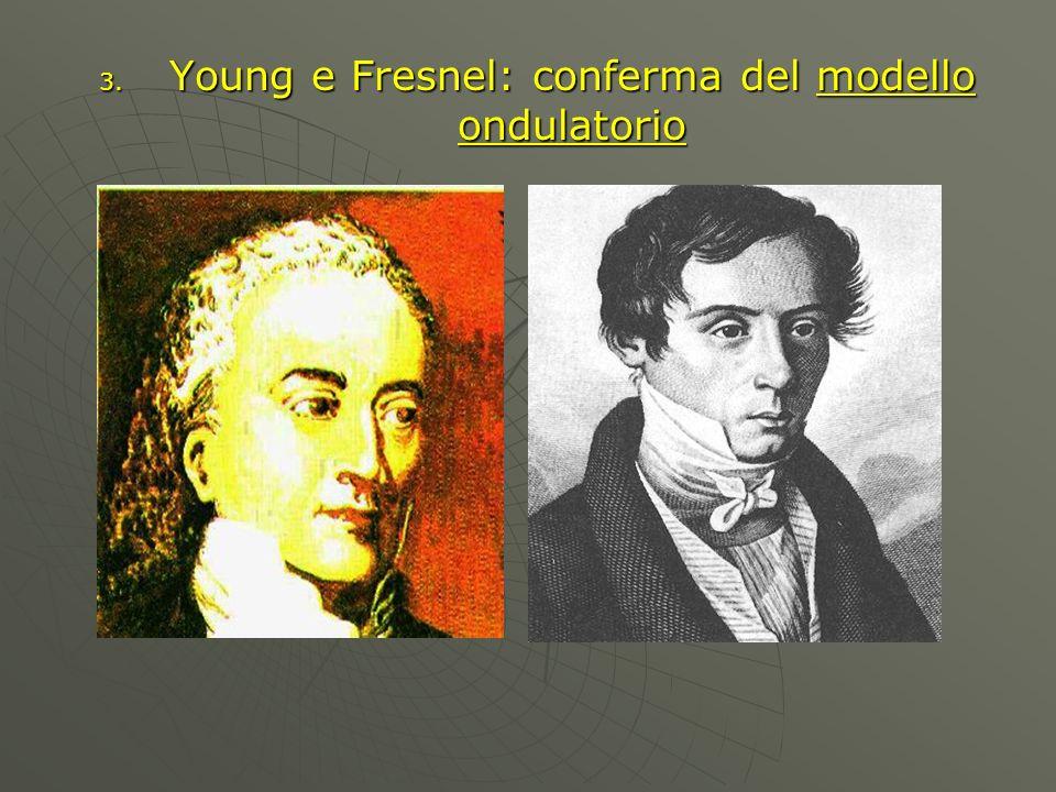 Young e Fresnel: conferma del modello ondulatorio