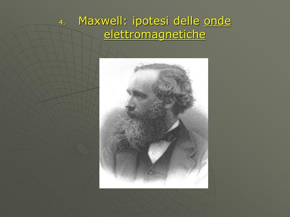 Maxwell: ipotesi delle onde elettromagnetiche