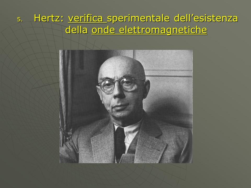 Hertz: verifica sperimentale dell'esistenza della onde elettromagnetiche