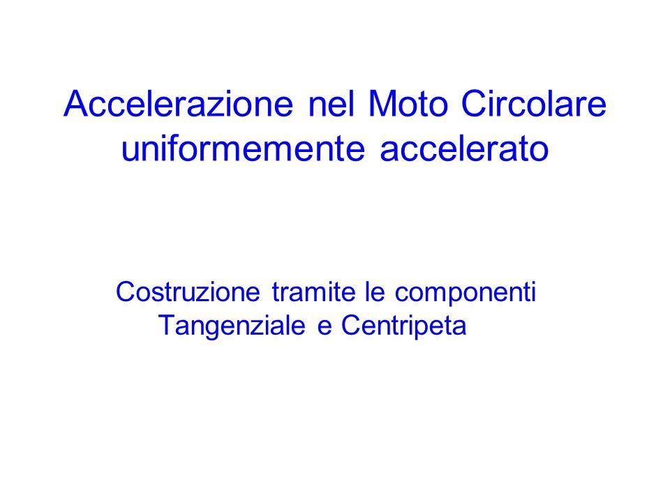 Accelerazione nel Moto Circolare uniformemente accelerato