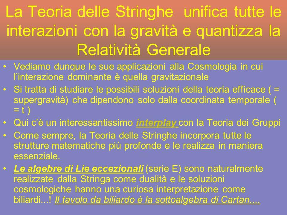 La Teoria delle Stringhe unifica tutte le interazioni con la gravità e quantizza la Relatività Generale