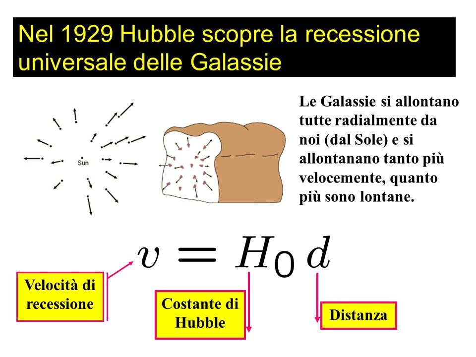 Nel 1929 Hubble scopre la recessione universale delle Galassie