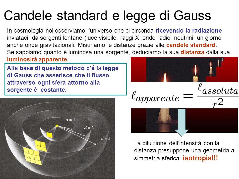 Candele standard e legge di Gauss