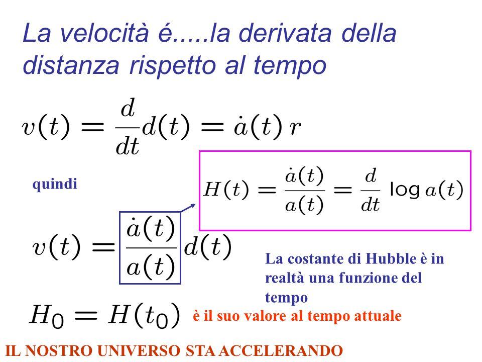 La velocità é.....la derivata della distanza rispetto al tempo