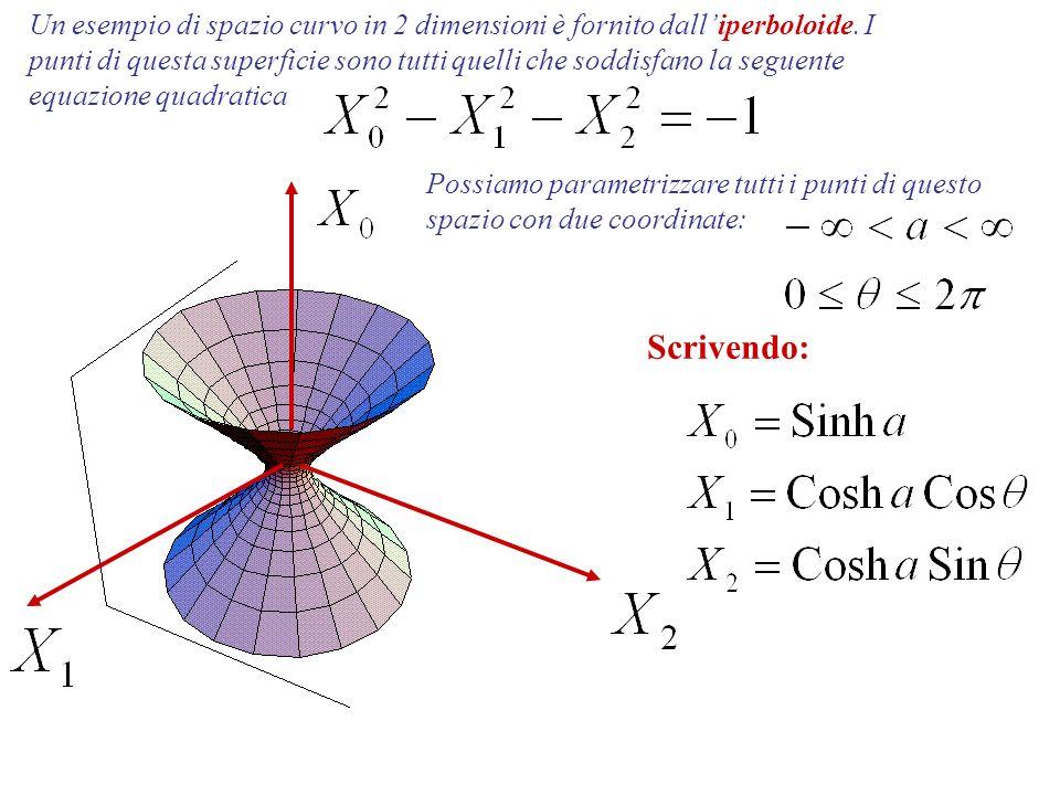 Un esempio di spazio curvo in 2 dimensioni è fornito dall'iperboloide
