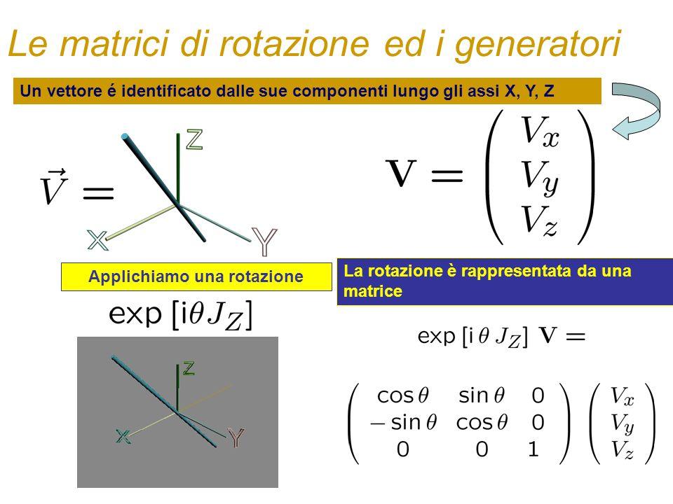 Le matrici di rotazione ed i generatori