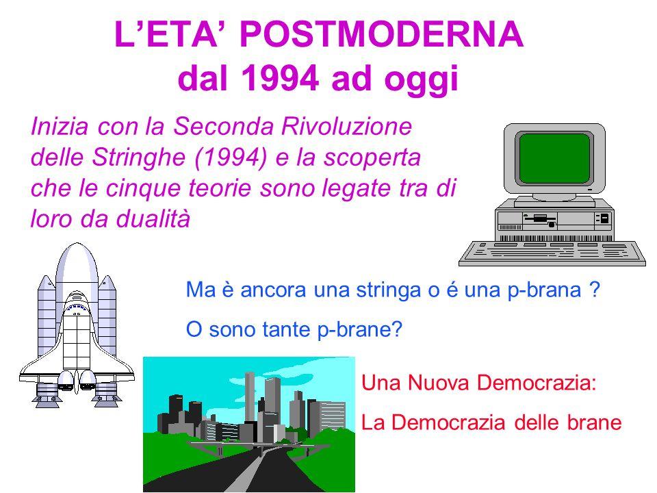 L'ETA' POSTMODERNA dal 1994 ad oggi