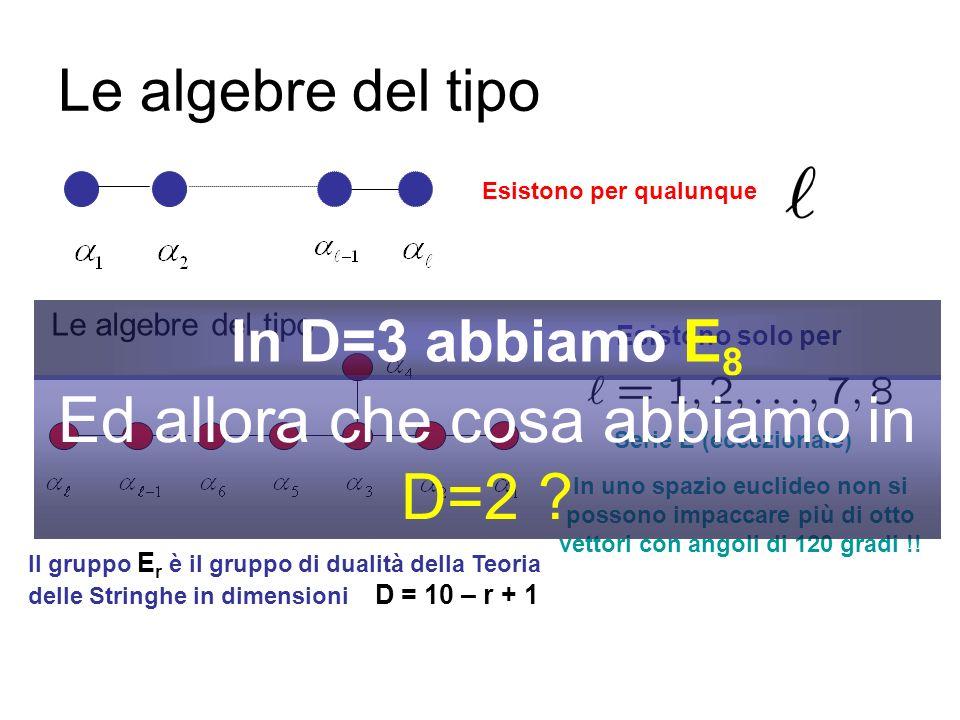 Ed allora che cosa abbiamo in D=2