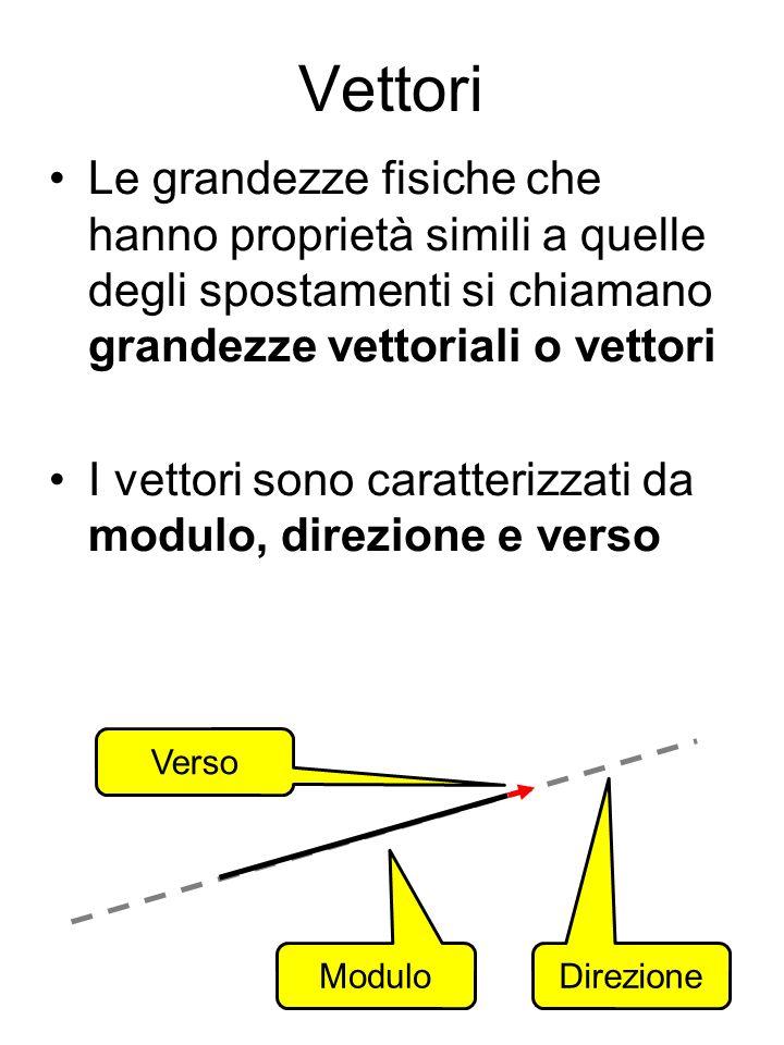 Vettori Le grandezze fisiche che hanno proprietà simili a quelle degli spostamenti si chiamano grandezze vettoriali o vettori.