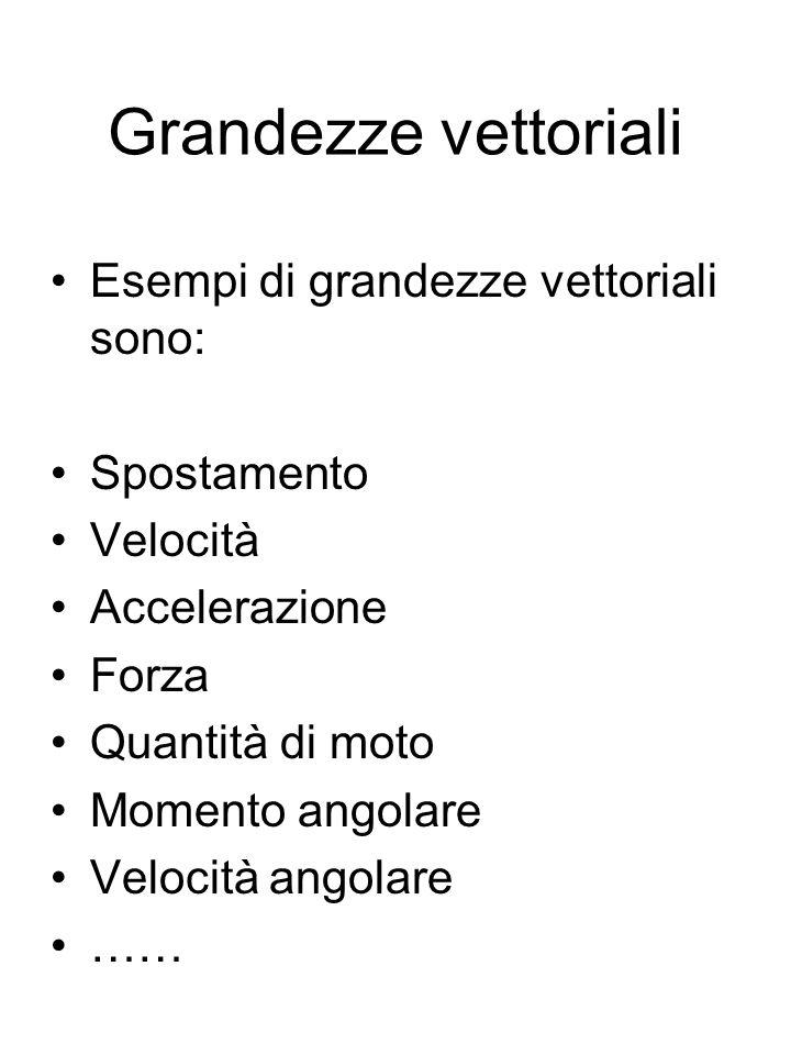 Grandezze vettoriali Esempi di grandezze vettoriali sono: Spostamento