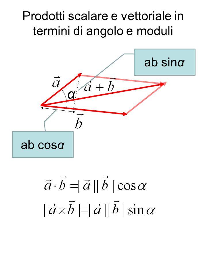 Prodotti scalare e vettoriale in termini di angolo e moduli