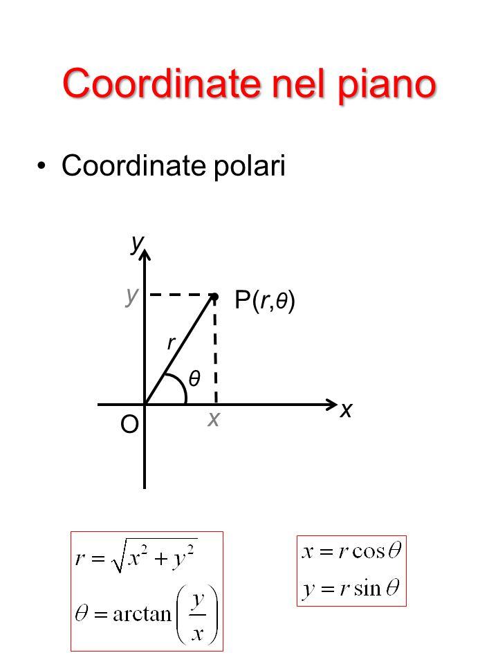 Coordinate nel piano Coordinate polari y O • P(r,θ) x r θ