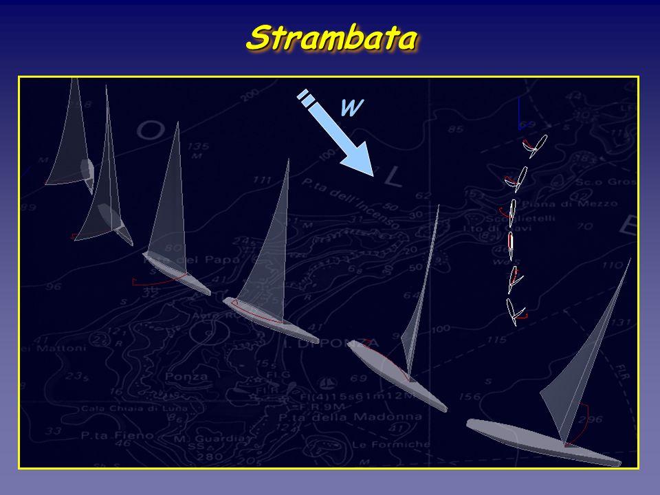 Strambata W
