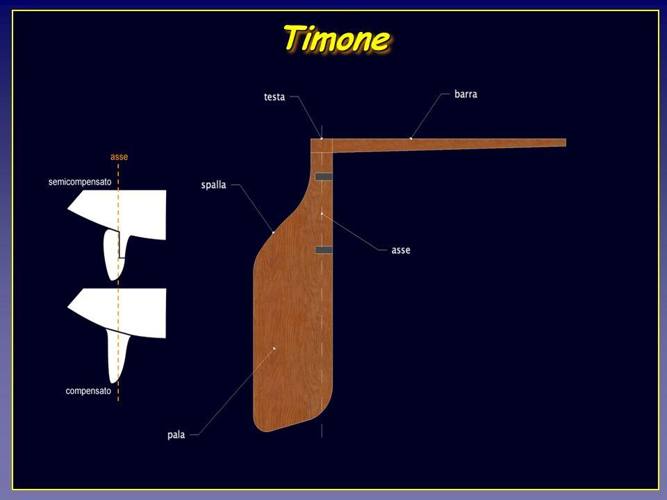 Timone
