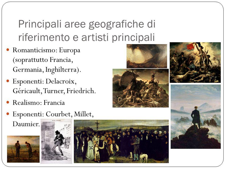 Principali aree geografiche di riferimento e artisti principali