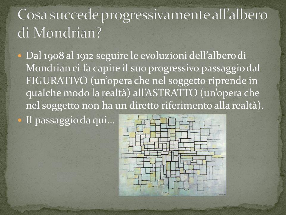 Cosa succede progressivamente all'albero di Mondrian