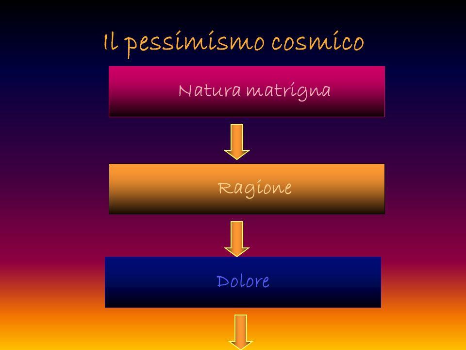 Il pessimismo cosmico Natura matrigna Ragione Dolore
