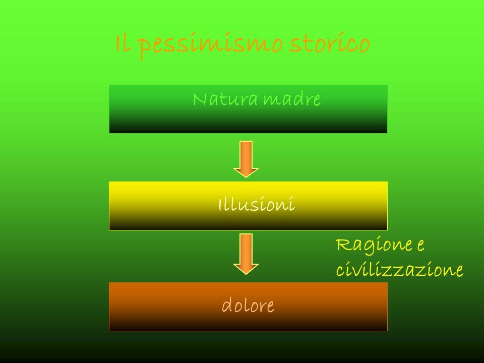 Il pessimismo storico Natura madre Illusioni Ragione e civilizzazione