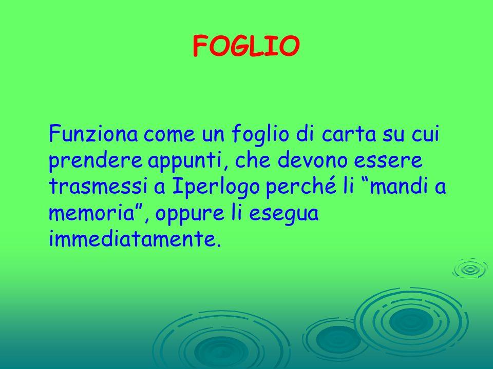 FOGLIO