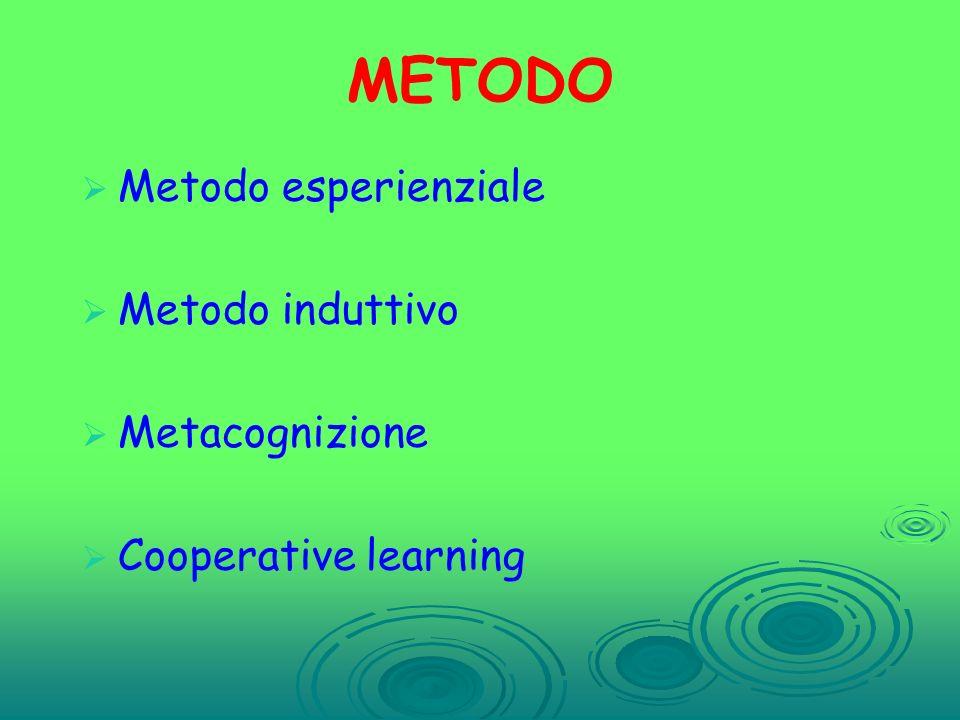 METODO Metodo esperienziale Metodo induttivo Metacognizione