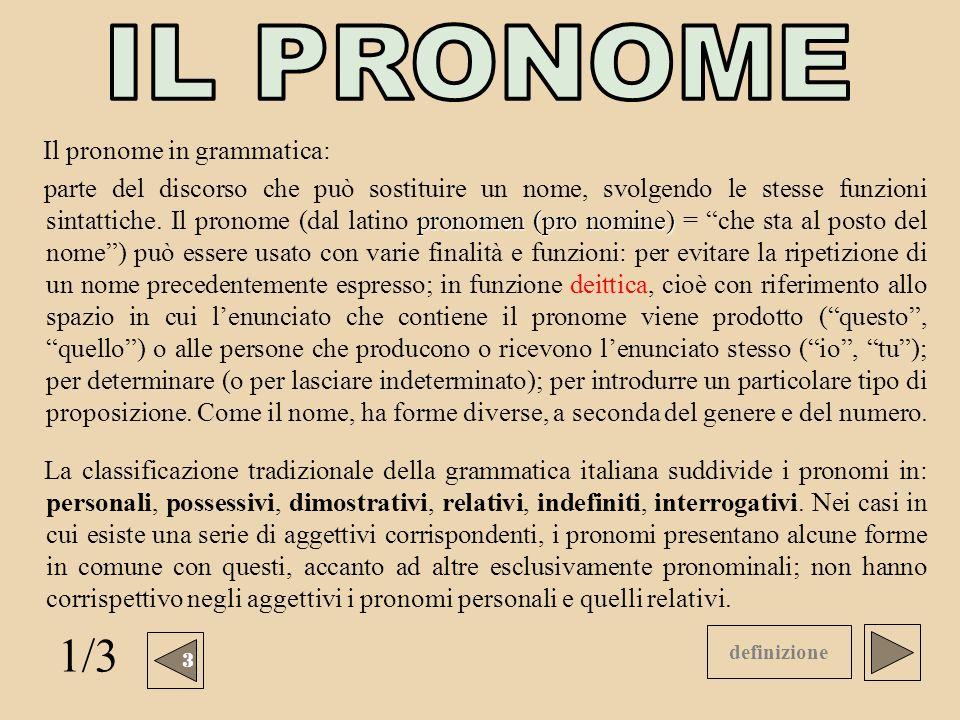 IL PRONOME 1/3 Il pronome in grammatica: