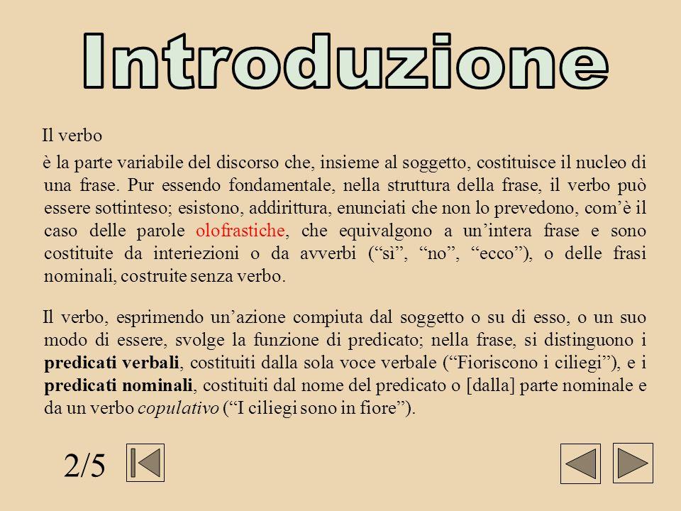 Introduzione 2/5 Il verbo