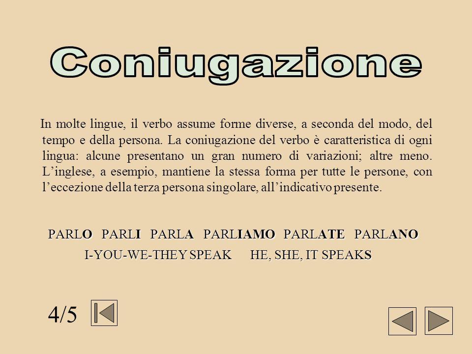 Coniugazione 4/5 PARLO PARLI PARLA PARLIAMO PARLATE PARLANO