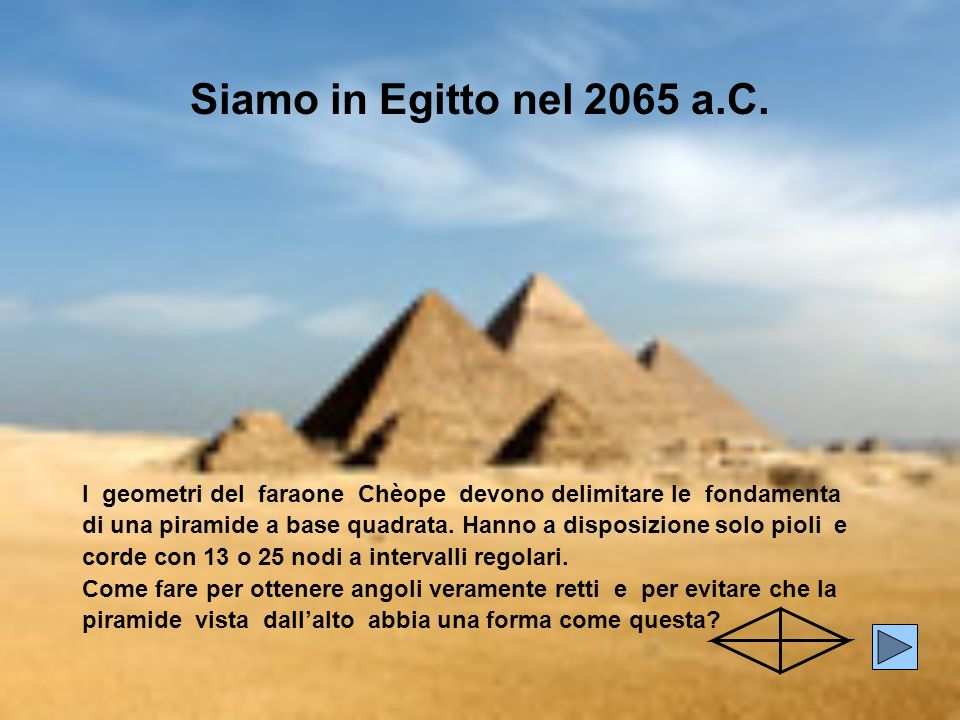 Siamo in Egitto nel 2065 a.C. I geometri del faraone Chèope devono delimitare le fondamenta.